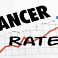 Cancer Rate