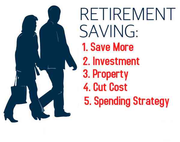 Retirement Saving in 5 Steps