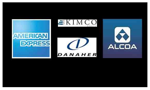Stocks Update - AA, AXP,KIM,DHR