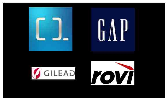 Stocks Update - QTM,ROVI,GPS,GILD