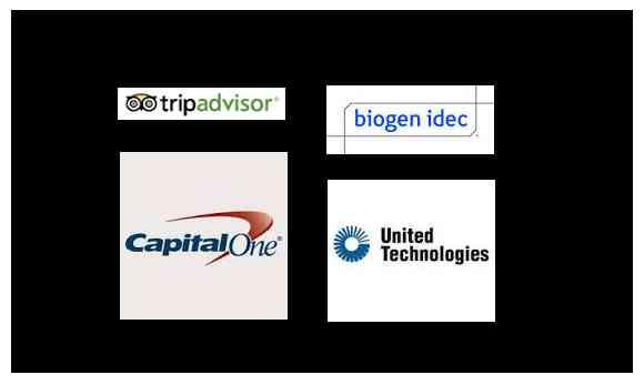 Stocks Update - UTX, BIIB, TRIP,COF
