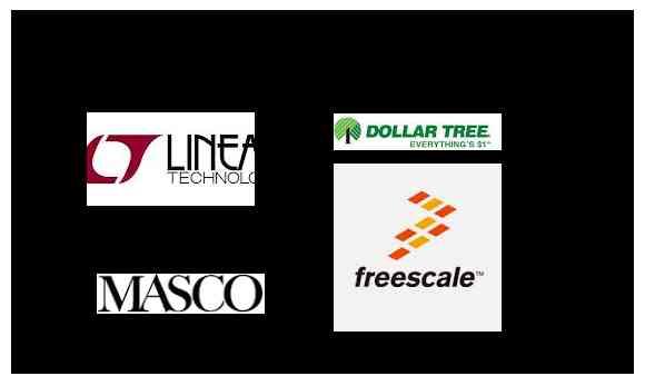 Stocks Update - LLTC.FSL,DLTR,MAS