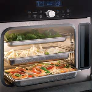 Global Convection Steam Ovens Market 2016-2022