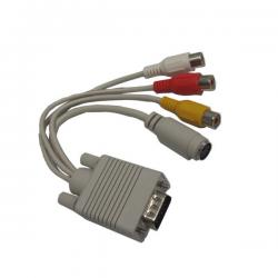 Global Video Cable Splitters Market 2016