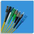 Global Passive Optical Network (PON) Equipment Market