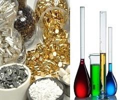 Potash Chlorate Market
