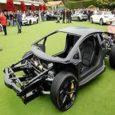 Specialty Carbon Black Sales Market