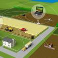 Precision Farming Software & Services Market