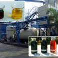 Plastic Waste to Oil Market