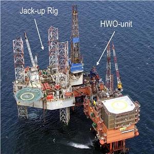 Hydraulic Workover Units market