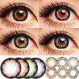 Toric Contact Lenses Market
