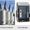 Air Circuit Breakers Market