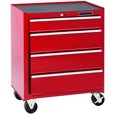 Bottom Roll-Away Tool Chests Market