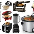 Small Kitchen Appliance Market