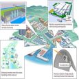 Energy Harvesting System for Wireless Sensor Network Market