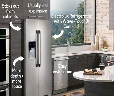 Built-in Refrigerator Market