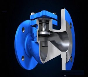 Lift Check Valve Market