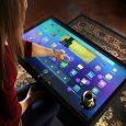 Multi-Touch Equipment Market